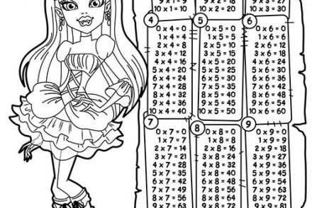 Coloriage monster high clawdeen wolf a colorier - Coloriage de multiplication ...